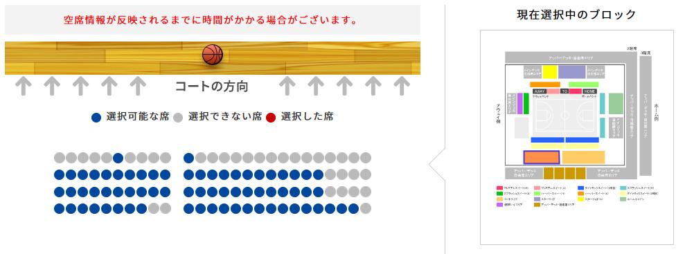 座席の場所の確定